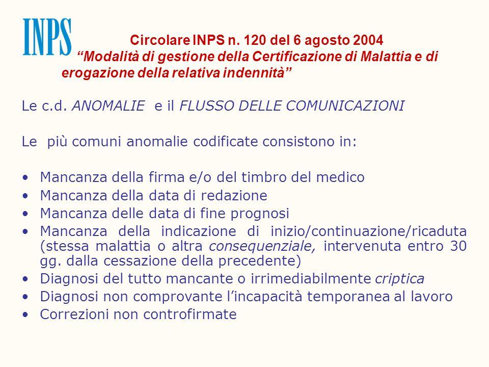 Circolare INPS n. 120 del 6 agosto 2004 Modalità di gestione della Certificazione di Malattia e di erogazione della relativa indennità