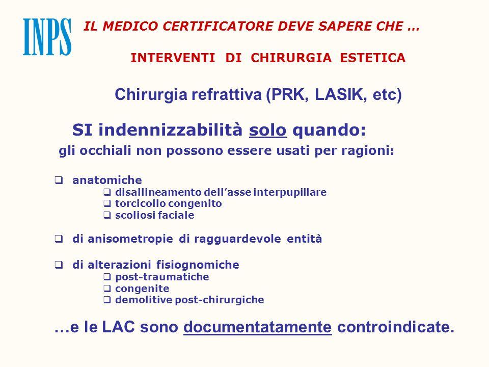 Chirurgia refrattiva (PRK, LASIK, etc)