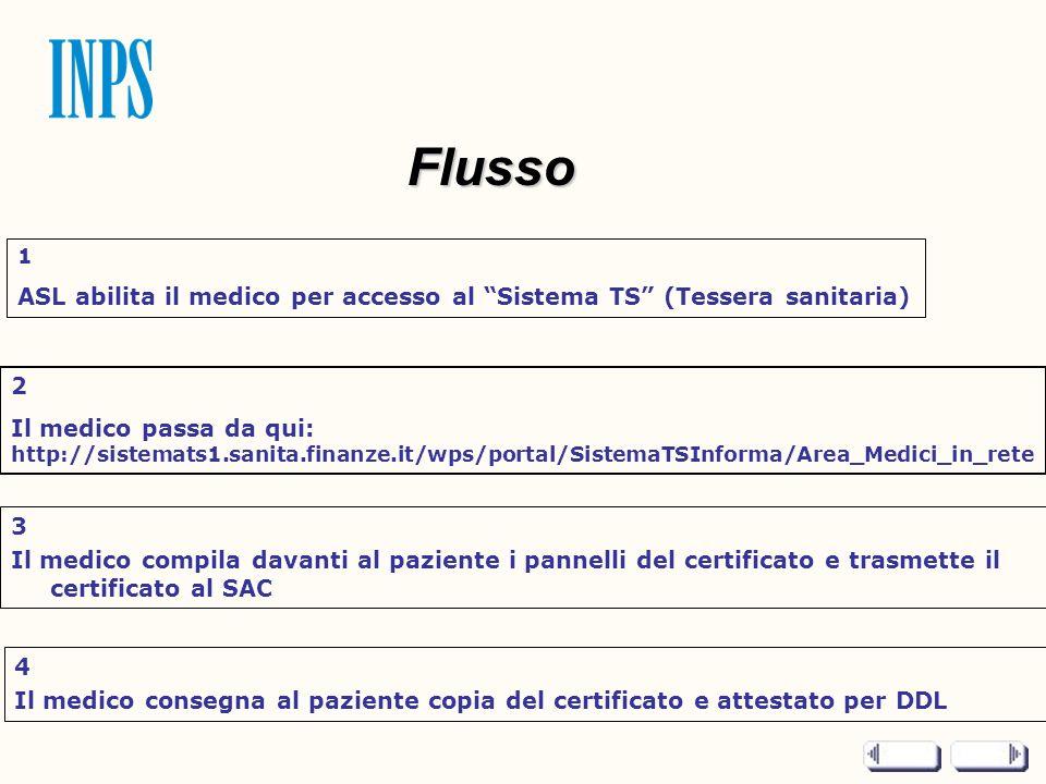 Flusso 1. ASL abilita il medico per accesso al Sistema TS (Tessera sanitaria) 2.
