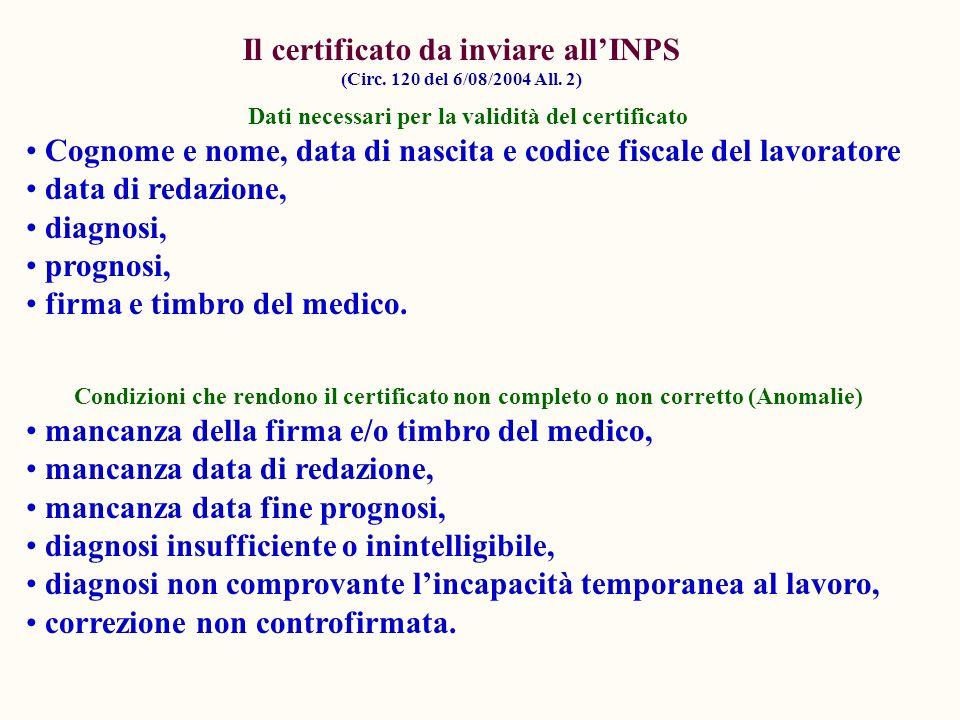 Il certificato da inviare all'INPS