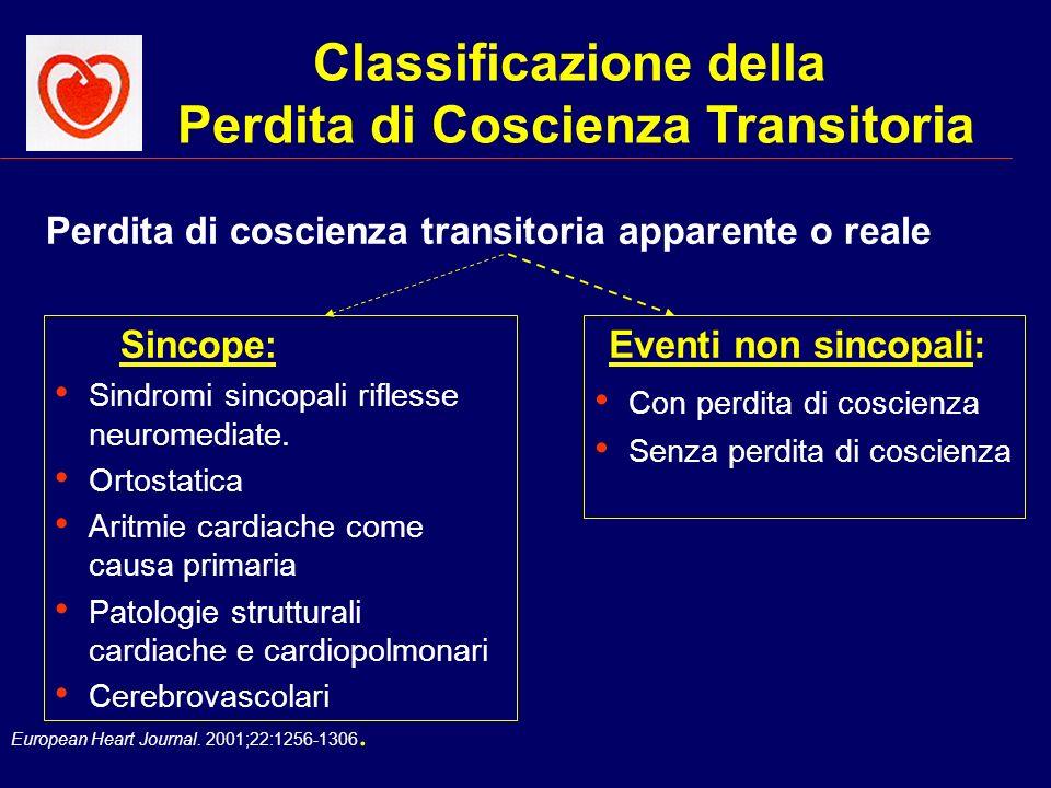 Classificazione della Perdita di Coscienza Transitoria
