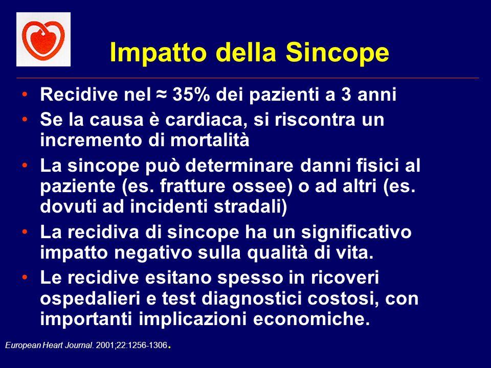 Impatto della Sincope Recidive nel ≈ 35% dei pazienti a 3 anni