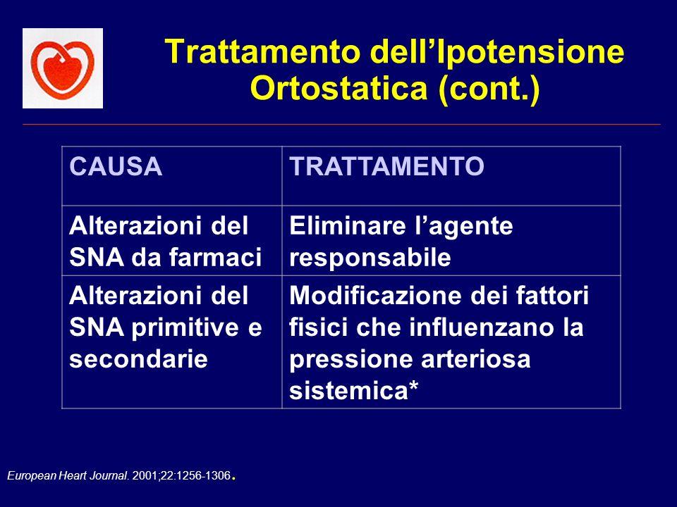 Trattamento dell'Ipotensione Ortostatica (cont.)