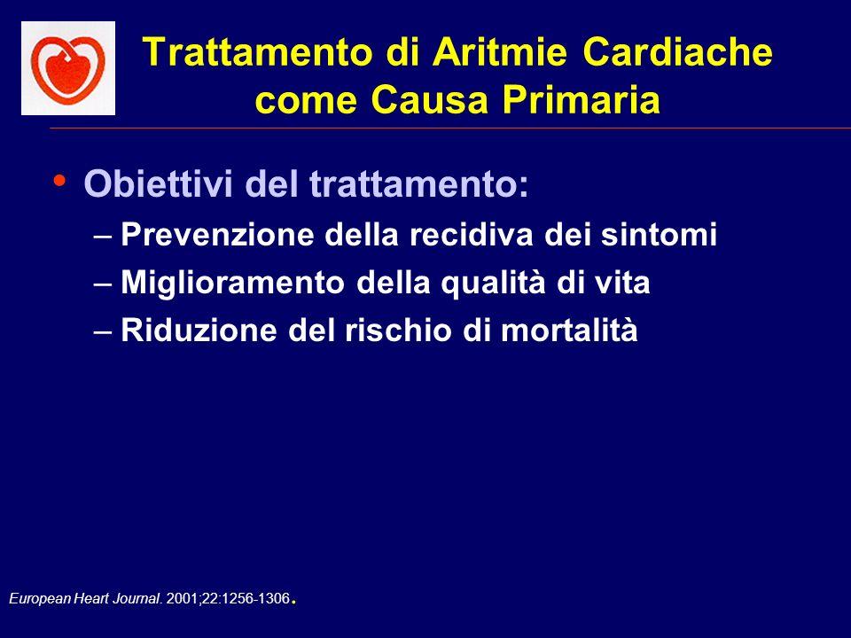 Trattamento di Aritmie Cardiache come Causa Primaria