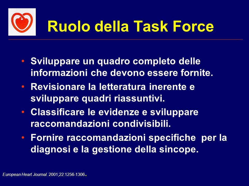 Ruolo della Task Force Sviluppare un quadro completo delle informazioni che devono essere fornite.