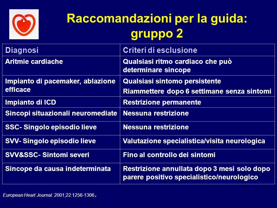 Raccomandazioni per la guida: gruppo 2