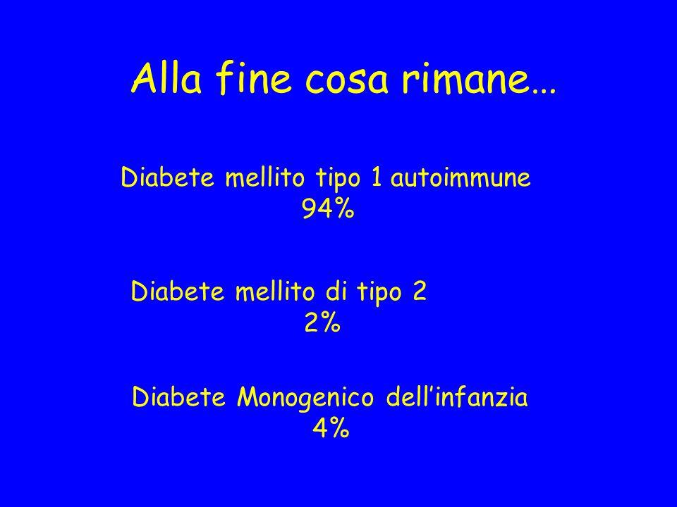 Alla fine cosa rimane… Diabete mellito tipo 1 autoimmune 94%