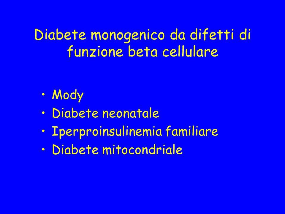 Diabete monogenico da difetti di funzione beta cellulare
