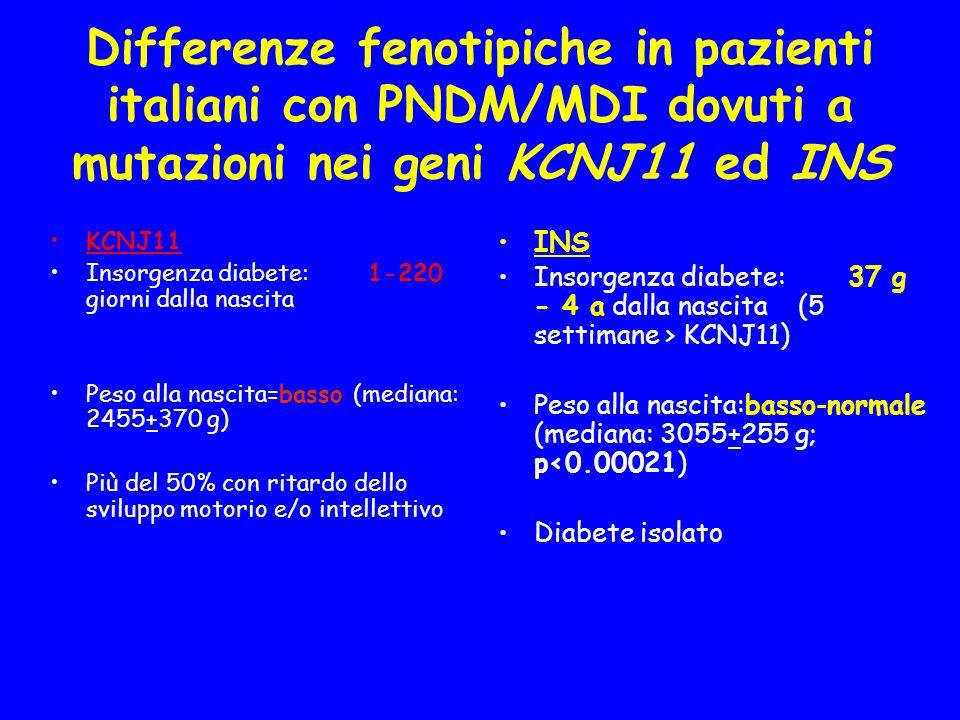 Differenze fenotipiche in pazienti italiani con PNDM/MDI dovuti a mutazioni nei geni KCNJ11 ed INS
