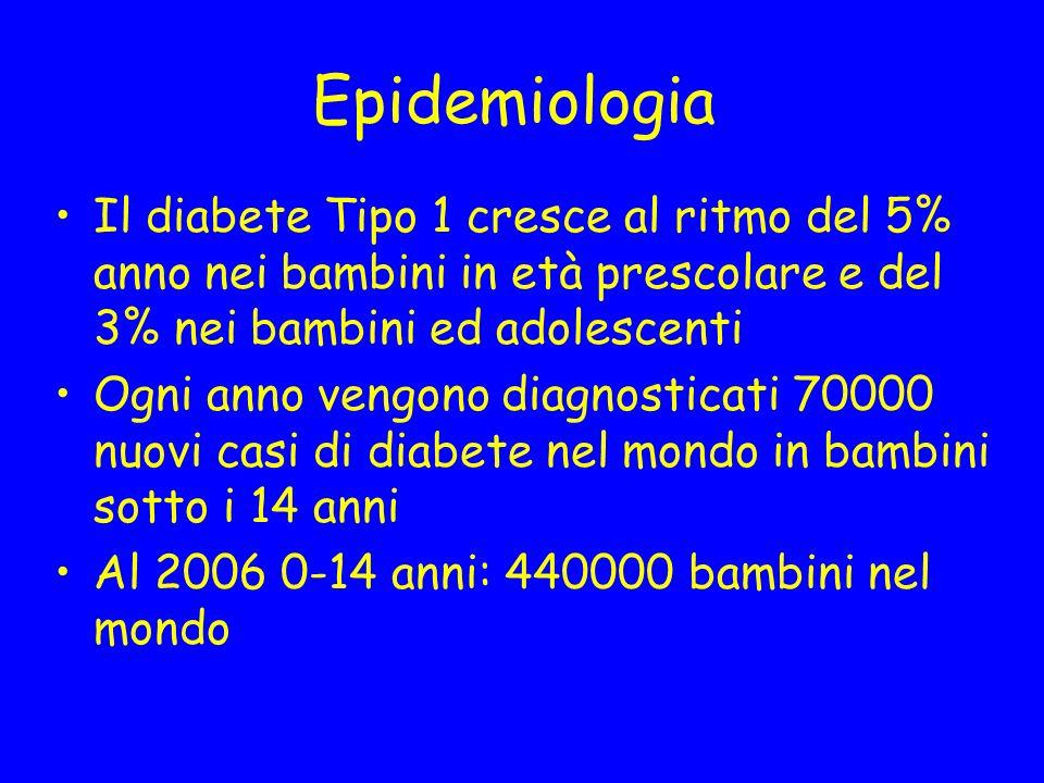 Epidemiologia Il diabete Tipo 1 cresce al ritmo del 5% anno nei bambini in età prescolare e del 3% nei bambini ed adolescenti.