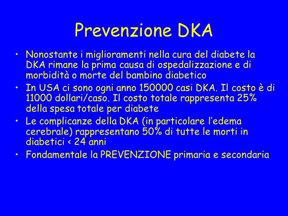 Prevenzione DKA