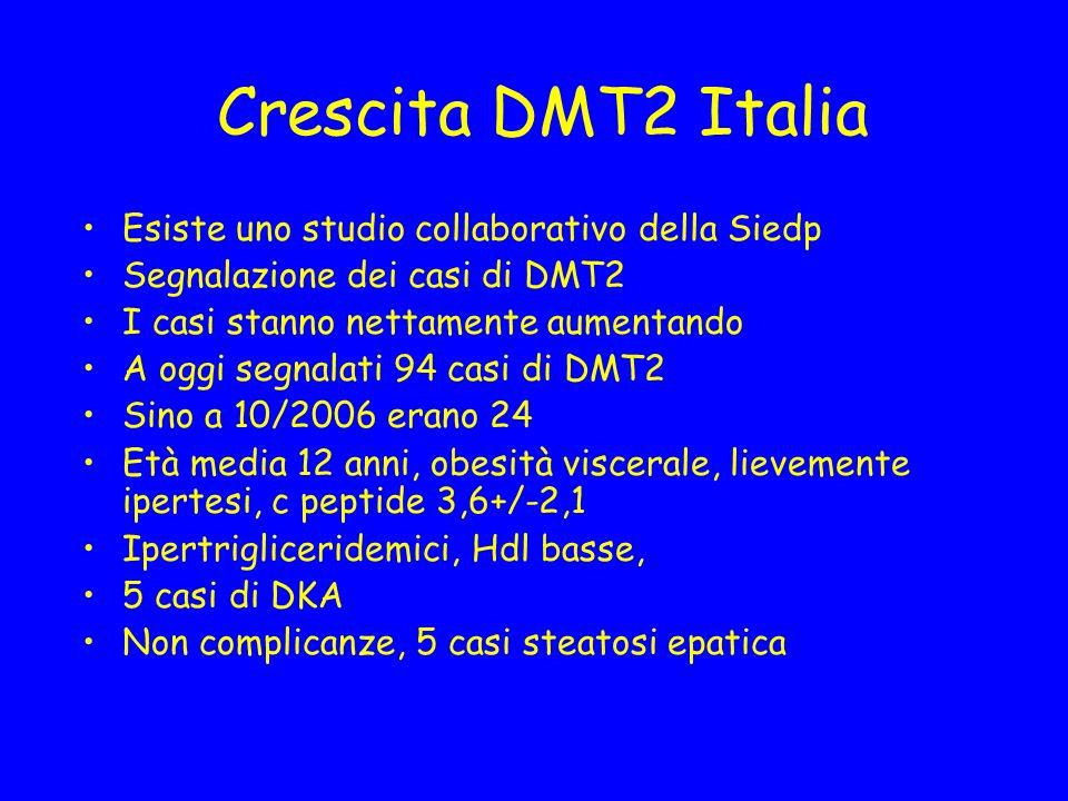 Crescita DMT2 Italia Esiste uno studio collaborativo della Siedp