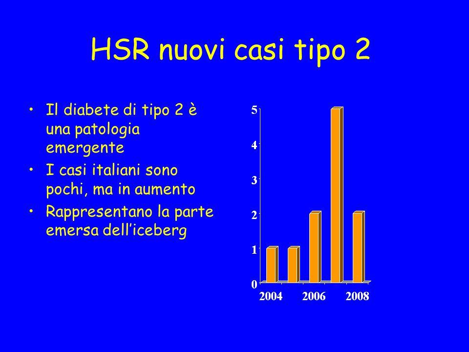 HSR nuovi casi tipo 2 Il diabete di tipo 2 è una patologia emergente