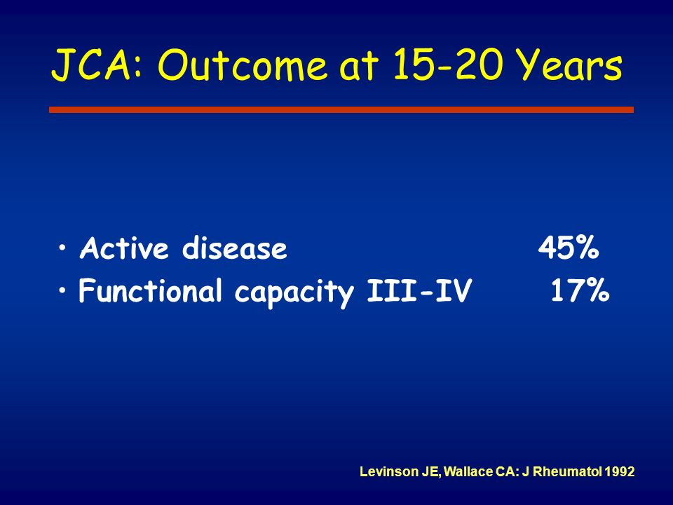 JCA: Outcome at 15-20 Years Active disease 45%