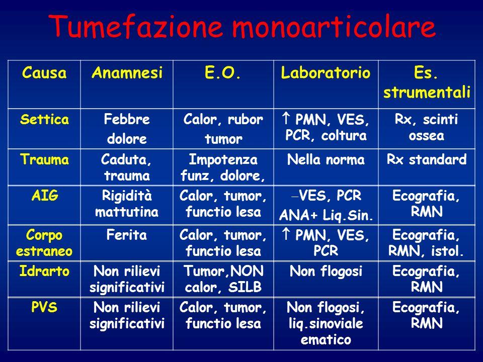Tumefazione monoarticolare
