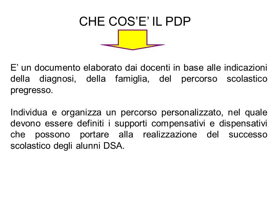 CHE COS'E' IL PDP E' un documento elaborato dai docenti in base alle indicazioni della diagnosi, della famiglia, del percorso scolastico pregresso.