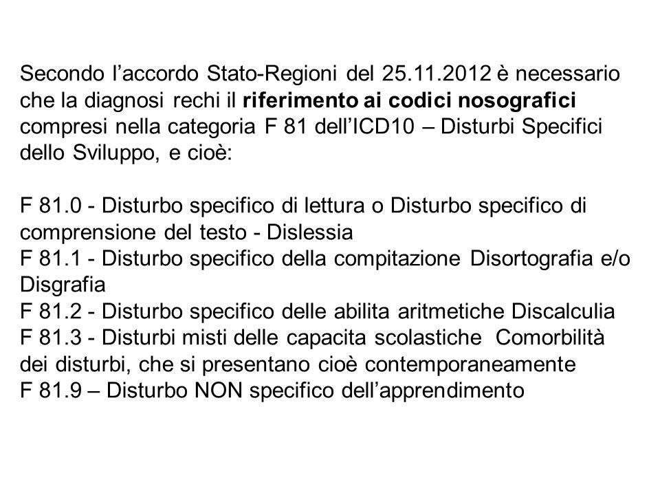 Secondo l'accordo Stato-Regioni del 25. 11