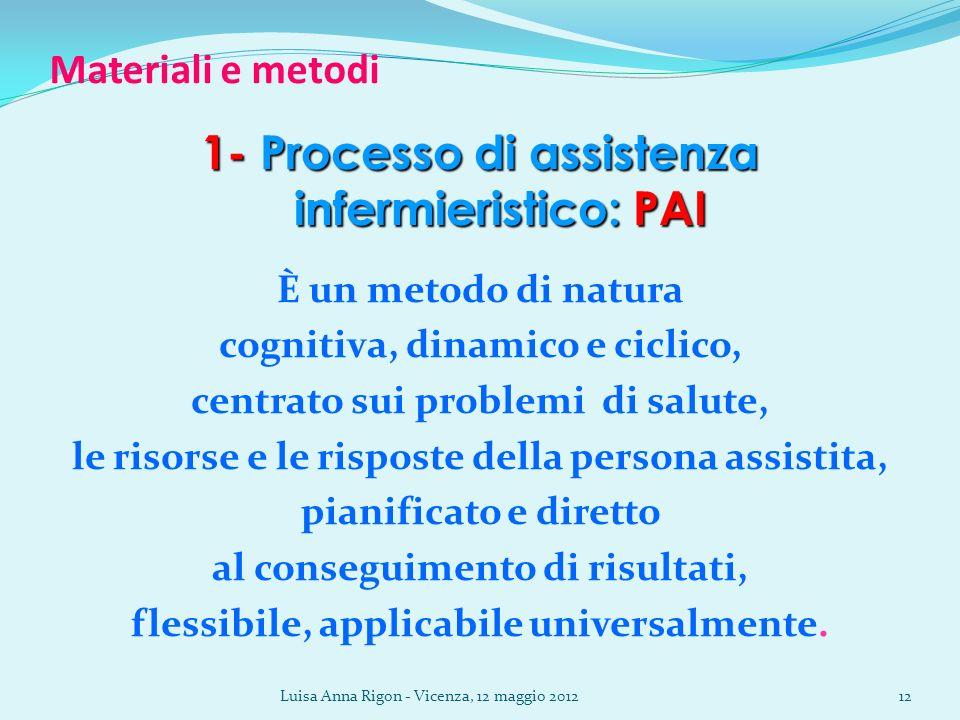 1- Processo di assistenza infermieristico: PAI