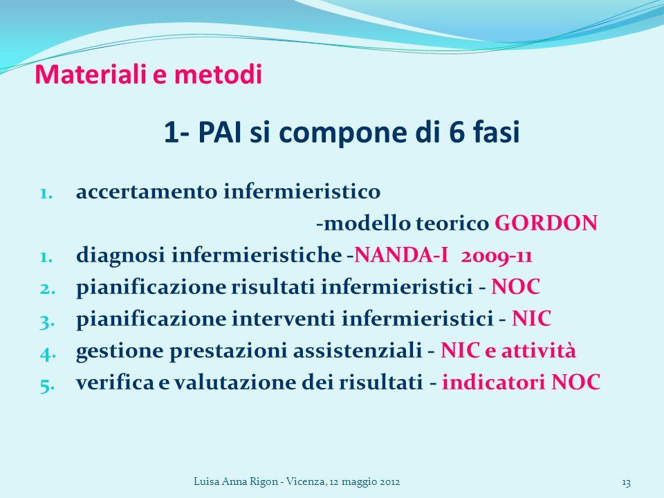 1- PAI si compone di 6 fasi Materiali e metodi