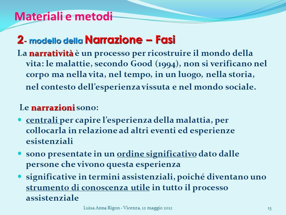 Materiali e metodi 2- modello della Narrazione – Fasi