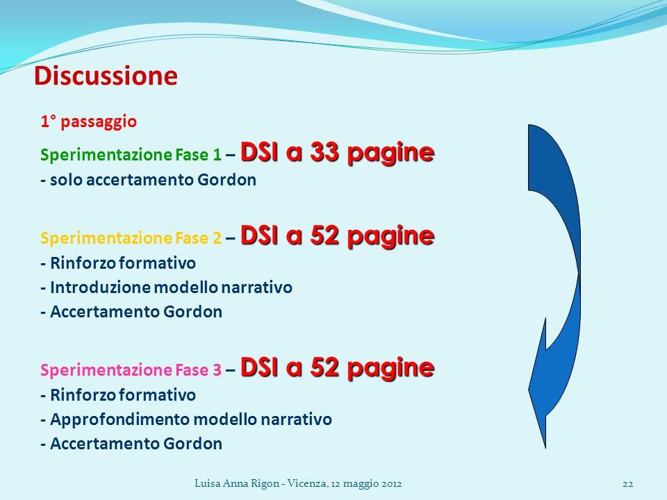 Discussione 1° passaggio Sperimentazione Fase 1 – DSI a 33 pagine