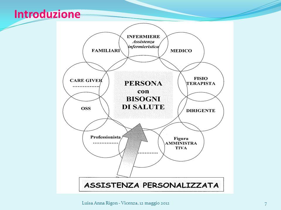 Introduzione Luisa Anna Rigon - Vicenza, 12 maggio 2012