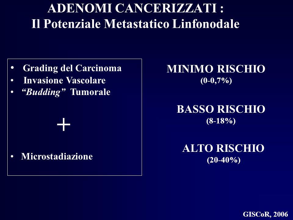 ADENOMI CANCERIZZATI : Il Potenziale Metastatico Linfonodale