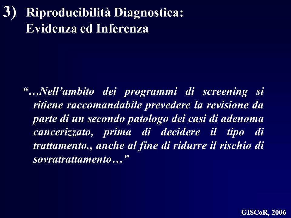 3) Riproducibilità Diagnostica: Evidenza ed Inferenza