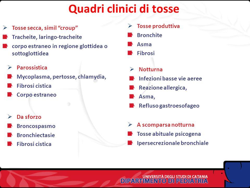Quadri clinici di tosse