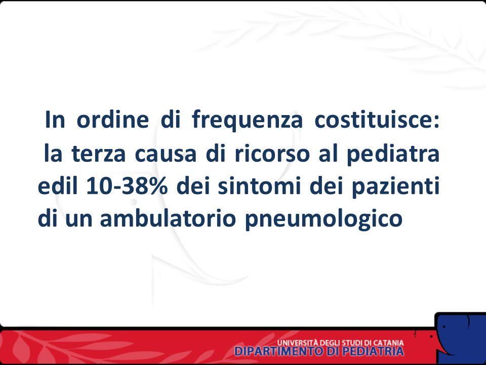 In ordine di frequenza costituisce: la terza causa di ricorso al pediatra edil 10-38% dei sintomi dei pazienti di un ambulatorio pneumologico