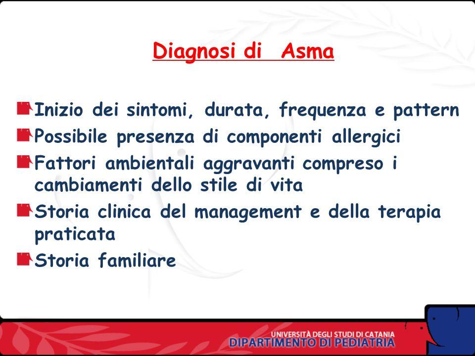 Diagnosi di Asma Inizio dei sintomi, durata, frequenza e pattern