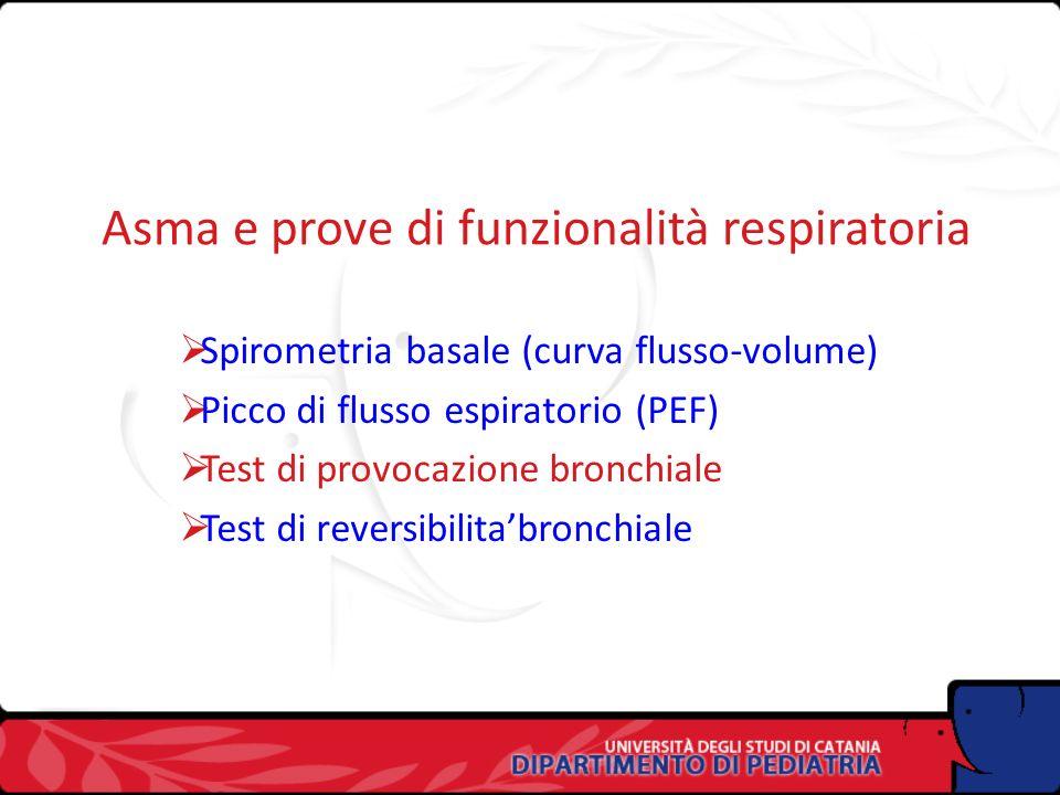Asma e prove di funzionalità respiratoria