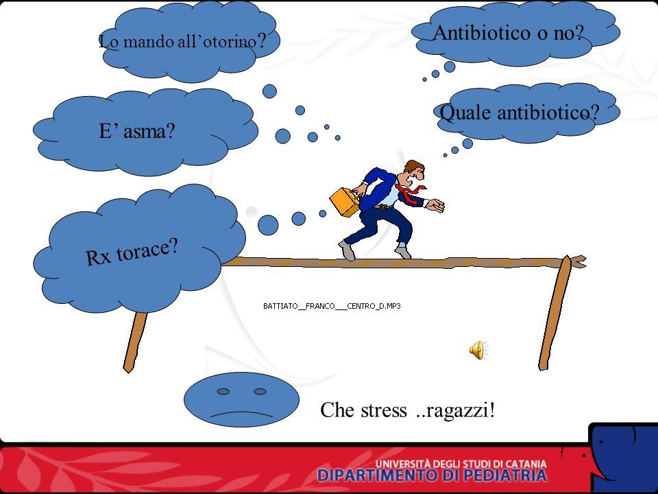 Antibiotico o no Quale antibiotico E' asma Rx torace