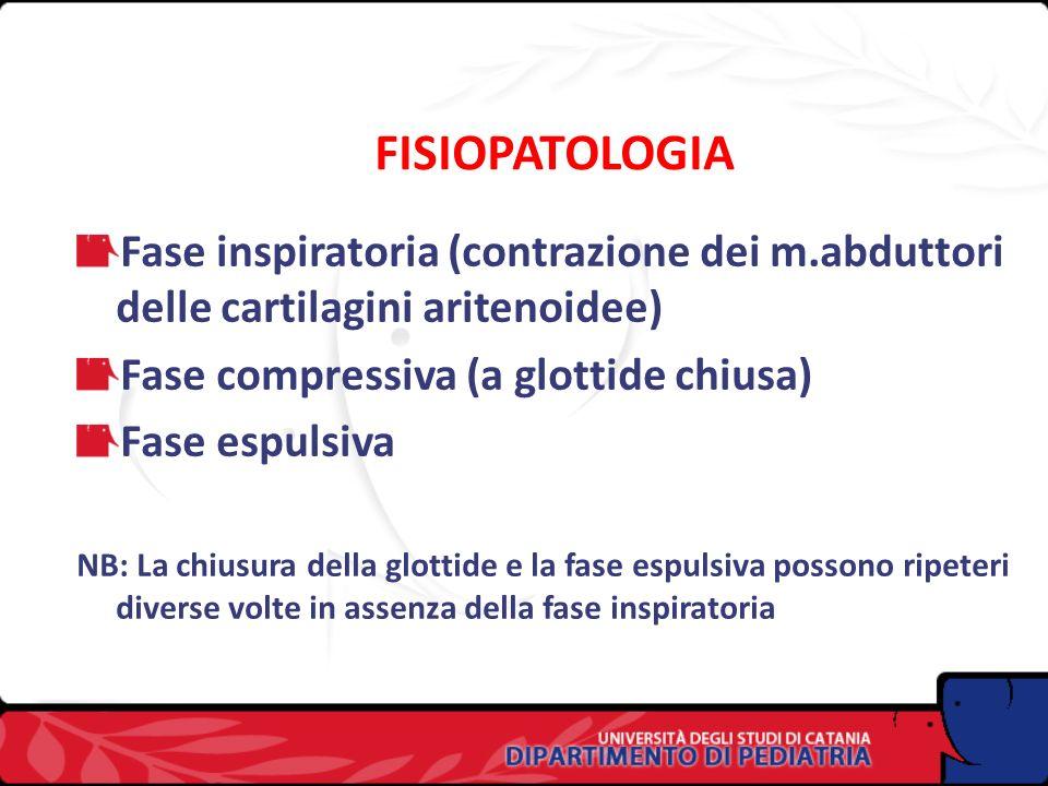 FISIOPATOLOGIA Fase inspiratoria (contrazione dei m.abduttori delle cartilagini aritenoidee) Fase compressiva (a glottide chiusa)