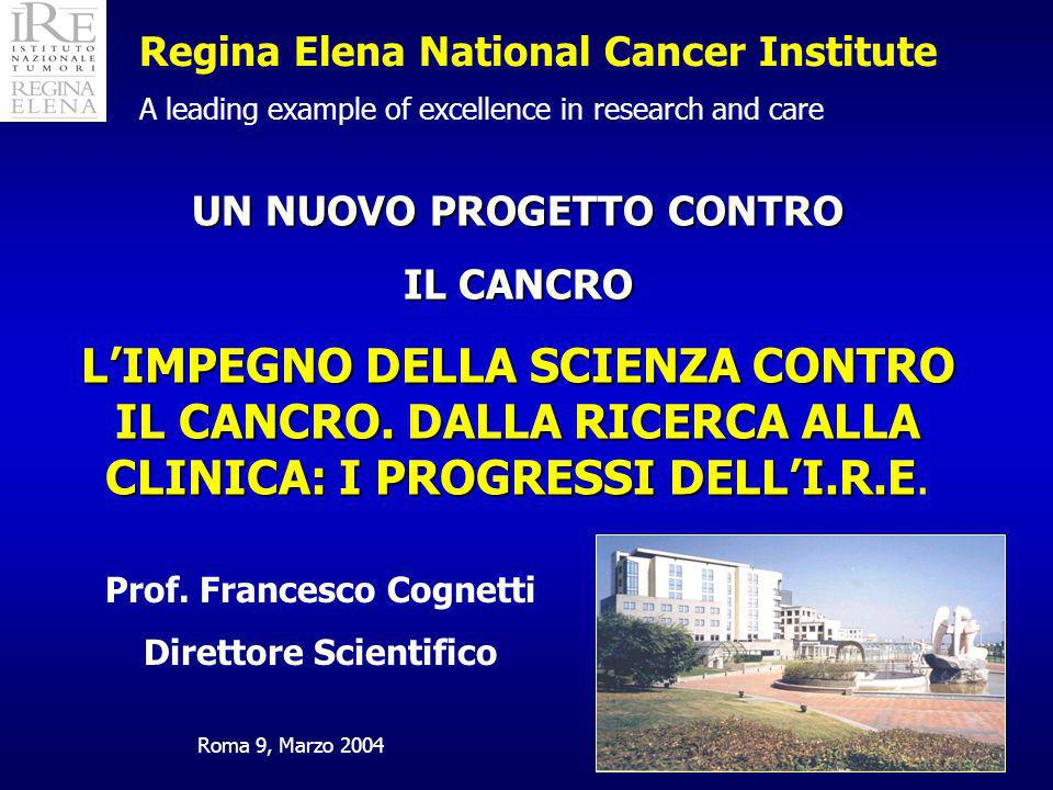 Regina Elena National Cancer Institute