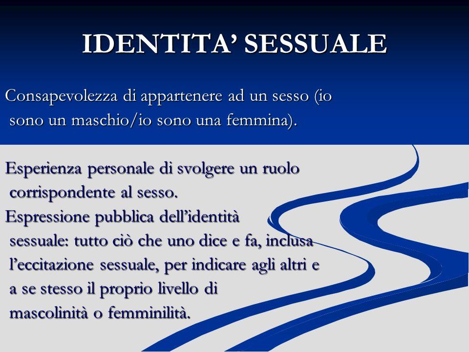 IDENTITA' SESSUALE Consapevolezza di appartenere ad un sesso (io