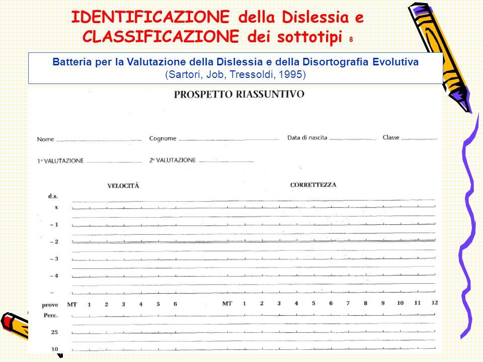 IDENTIFICAZIONE della Dislessia e CLASSIFICAZIONE dei sottotipi 8