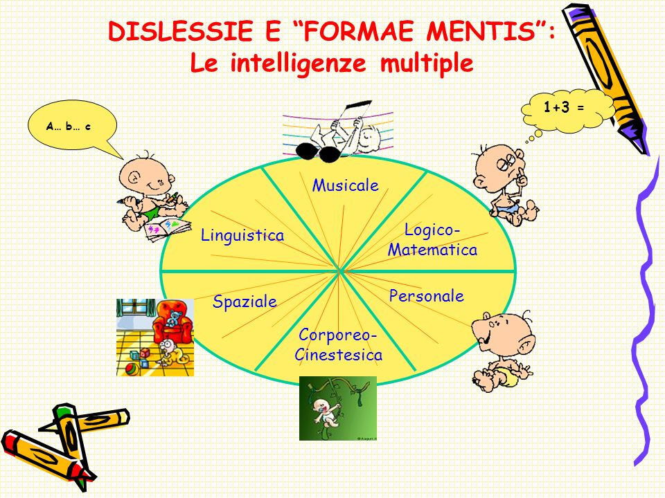 DISLESSIE E FORMAE MENTIS : Le intelligenze multiple