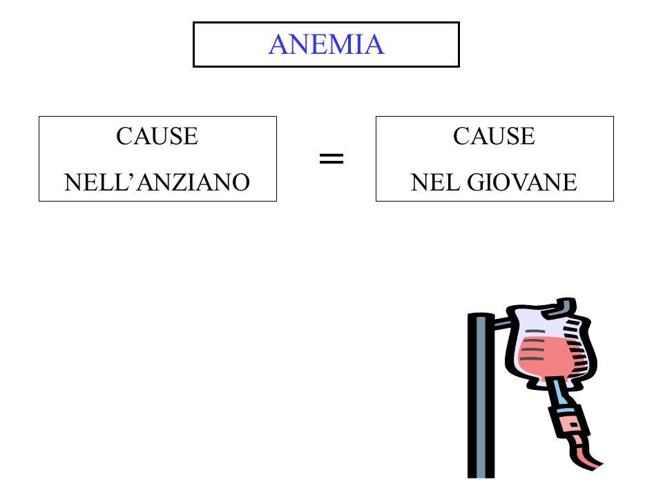 ANEMIA CAUSE NELL'ANZIANO CAUSE NEL GIOVANE =