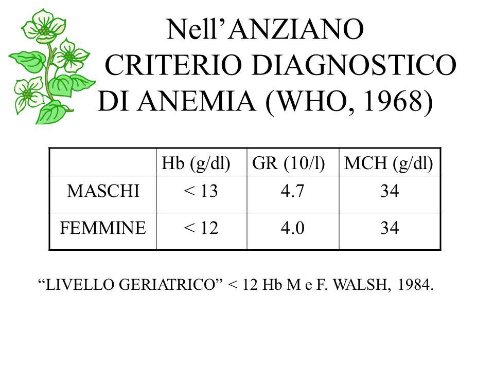 Nell'ANZIANO CRITERIO DIAGNOSTICO DI ANEMIA (WHO, 1968)