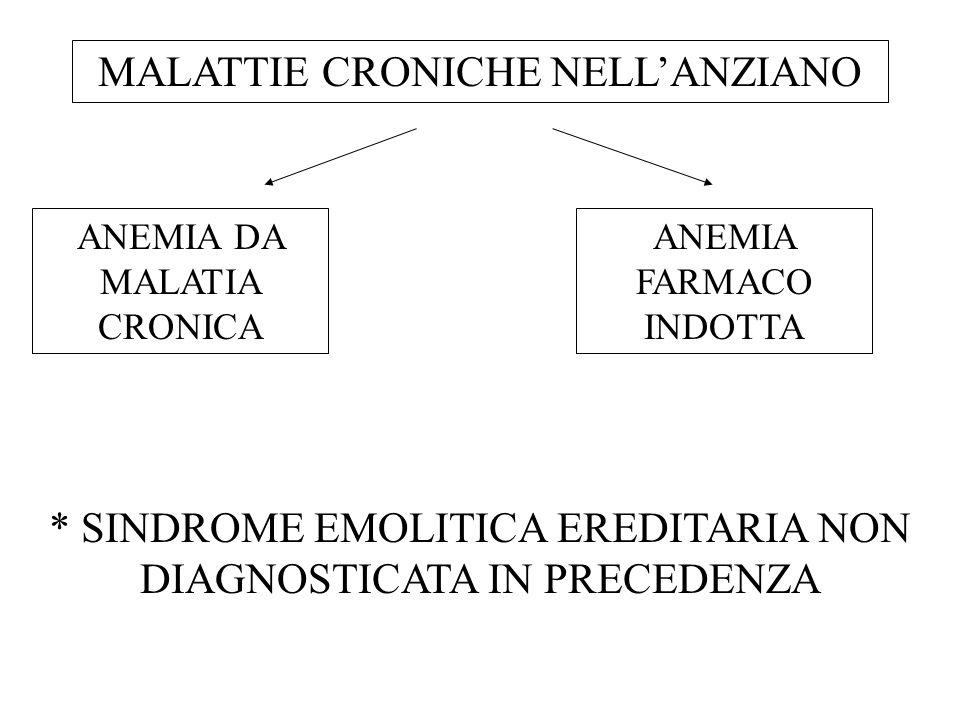 MALATTIE CRONICHE NELL'ANZIANO