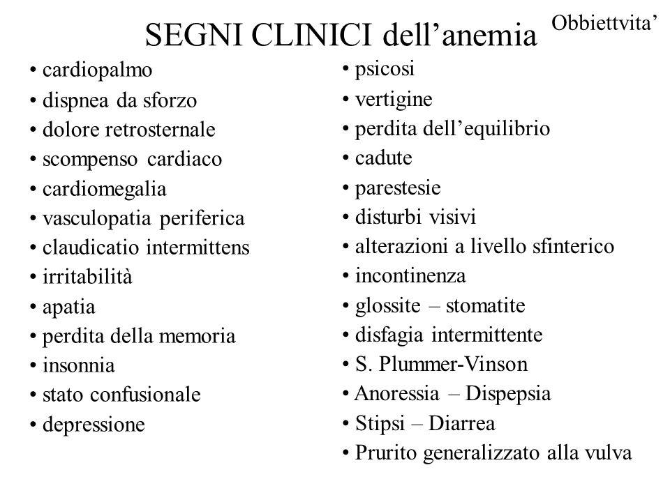 SEGNI CLINICI dell'anemia