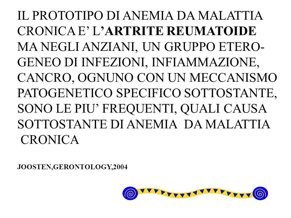 IL PROTOTIPO DI ANEMIA DA MALATTIA CRONICA E' L'ARTRITE REUMATOIDE