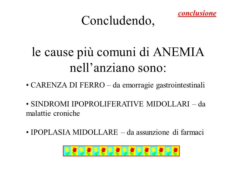 Concludendo, le cause più comuni di ANEMIA nell'anziano sono: