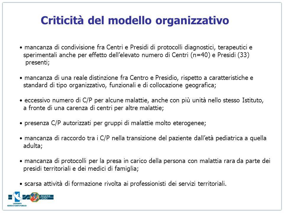 Criticità del modello organizzativo