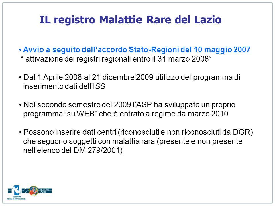 IL registro Malattie Rare del Lazio