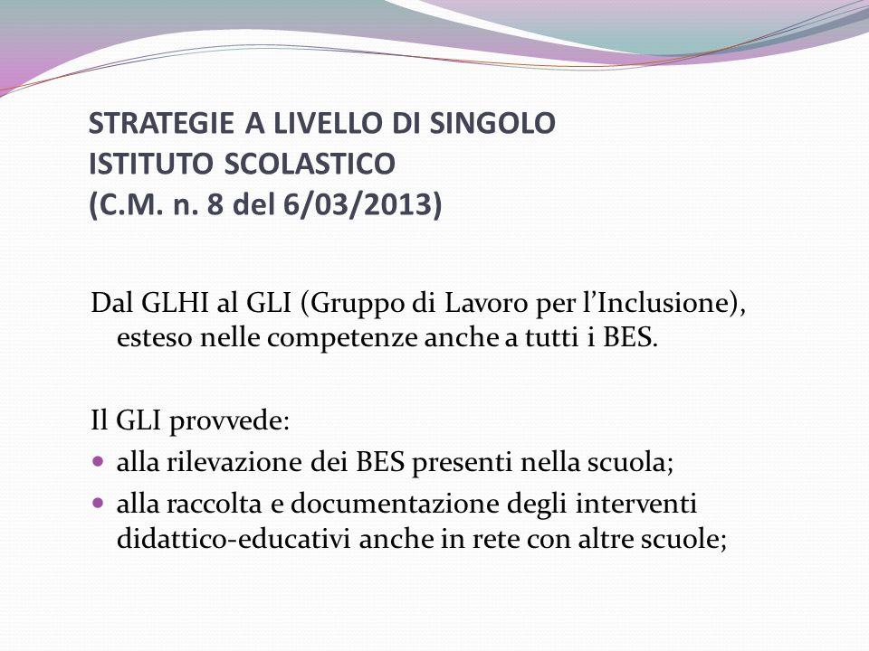 STRATEGIE A LIVELLO DI SINGOLO ISTITUTO SCOLASTICO (C. M. n