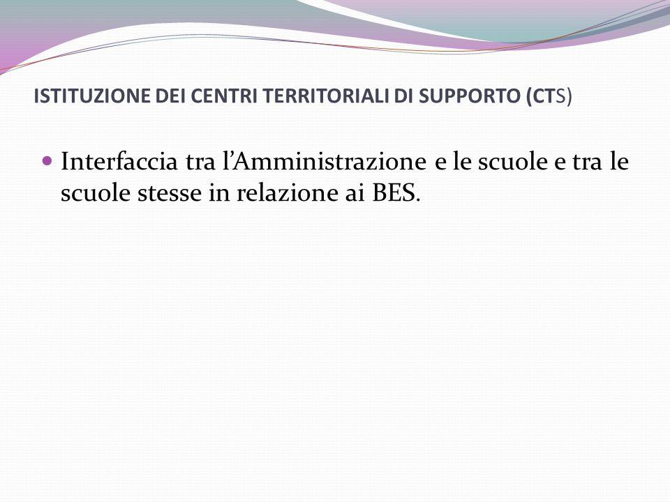 ISTITUZIONE DEI CENTRI TERRITORIALI DI SUPPORTO (CTS)