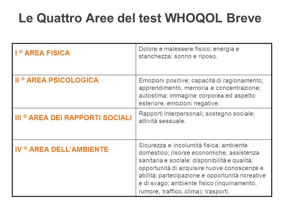 Le Quattro Aree del test WHOQOL Breve