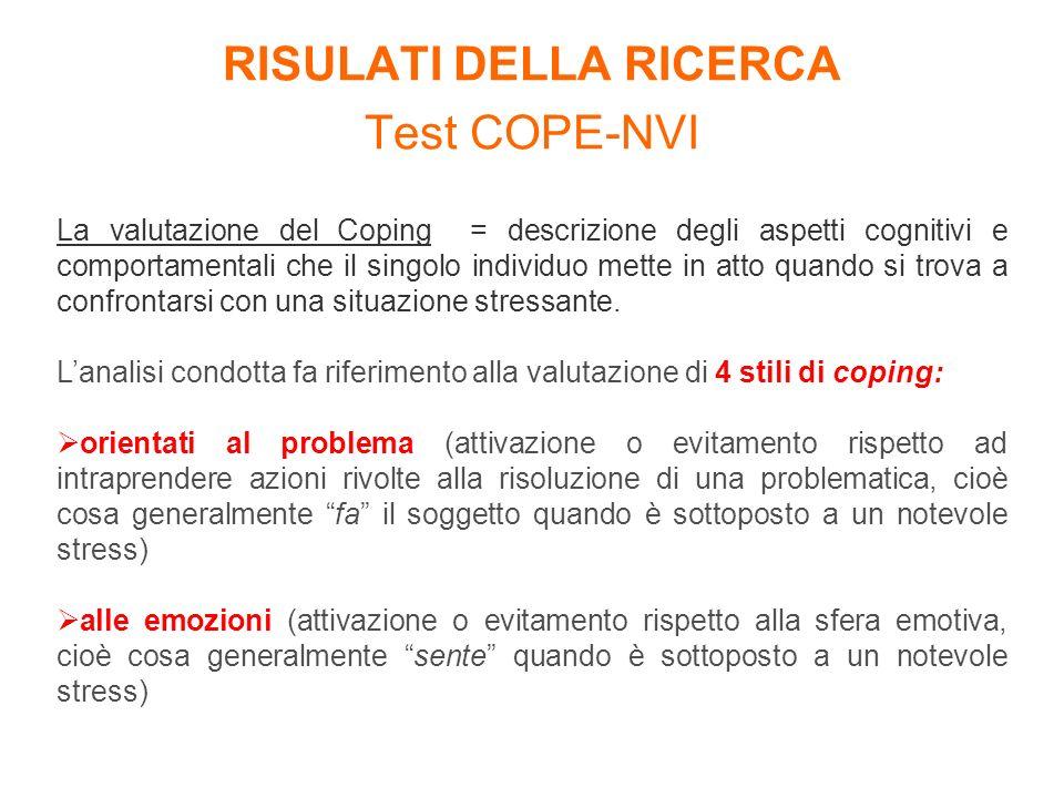 RISULATI DELLA RICERCA Test COPE-NVI